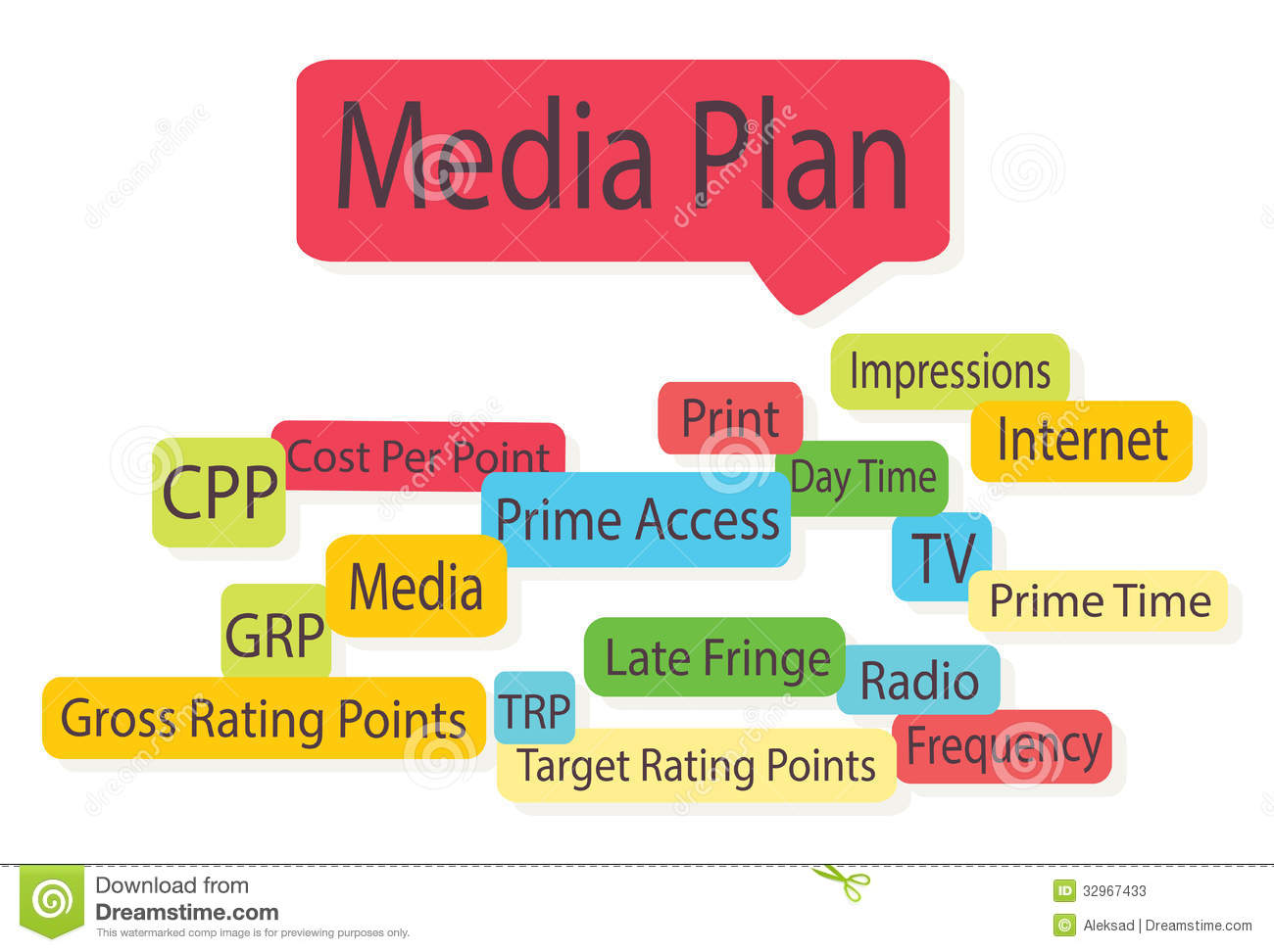 ADVERTISING MEDIA PLANNING PDF Download Academia.edu. advertising ...