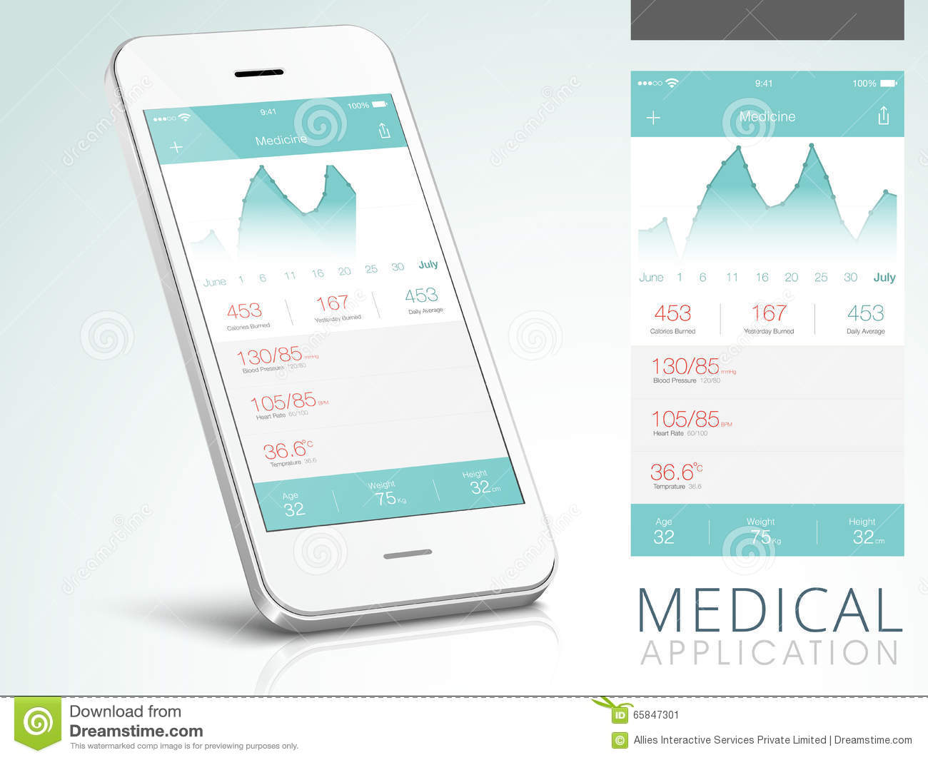 Medical application user interface with smartphone stock for App layout design online