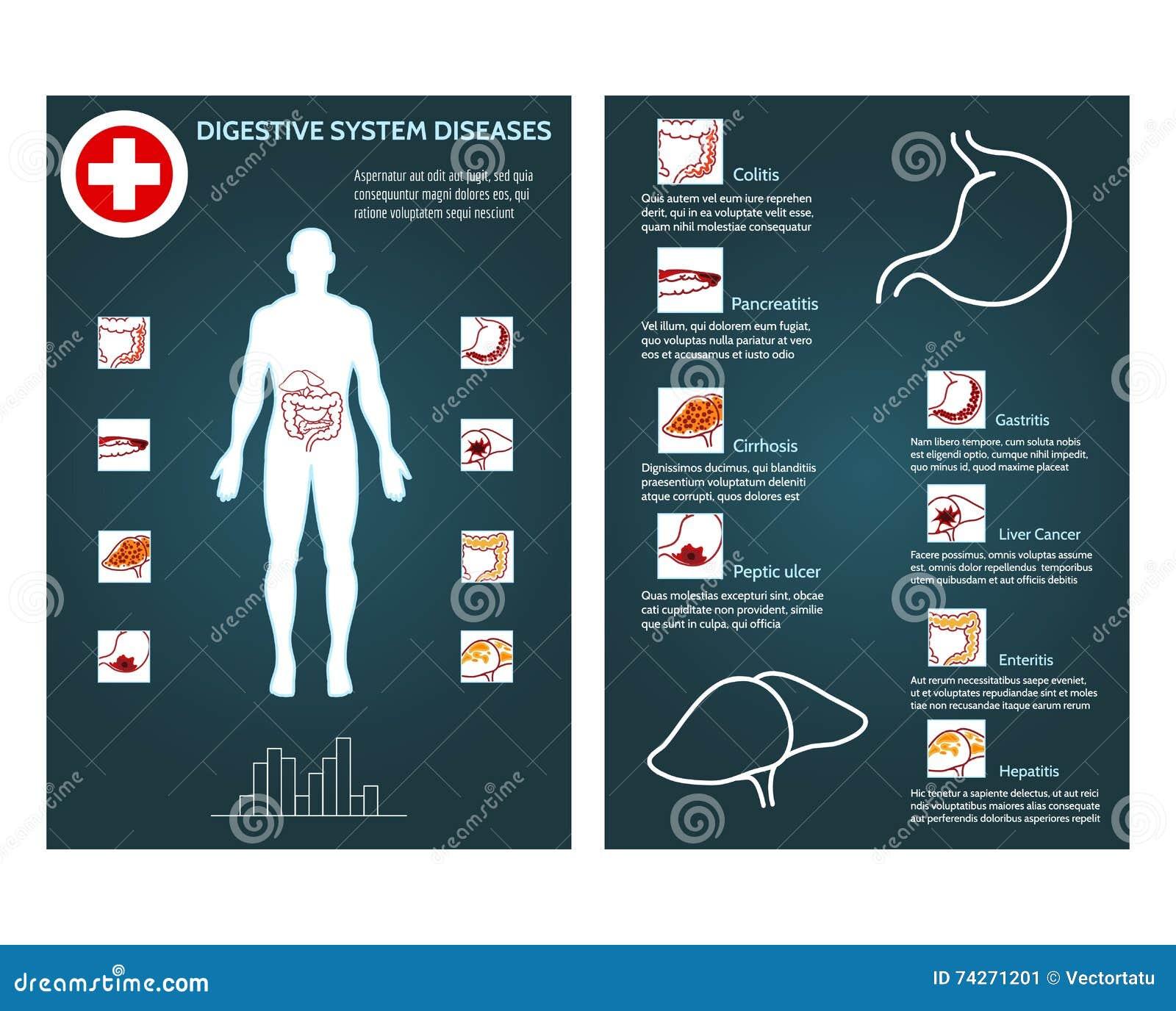 Medical Brochure Flyer Template Stock Vector Illustration Of
