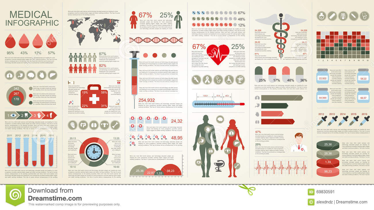Medical infographic vector design template
