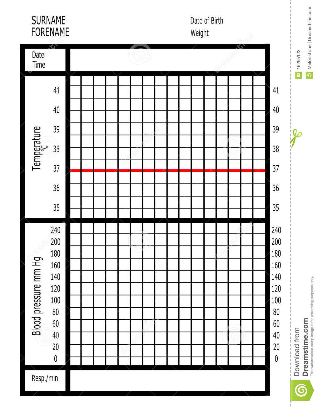 Medical observation chart for recording patient blood pressure ...