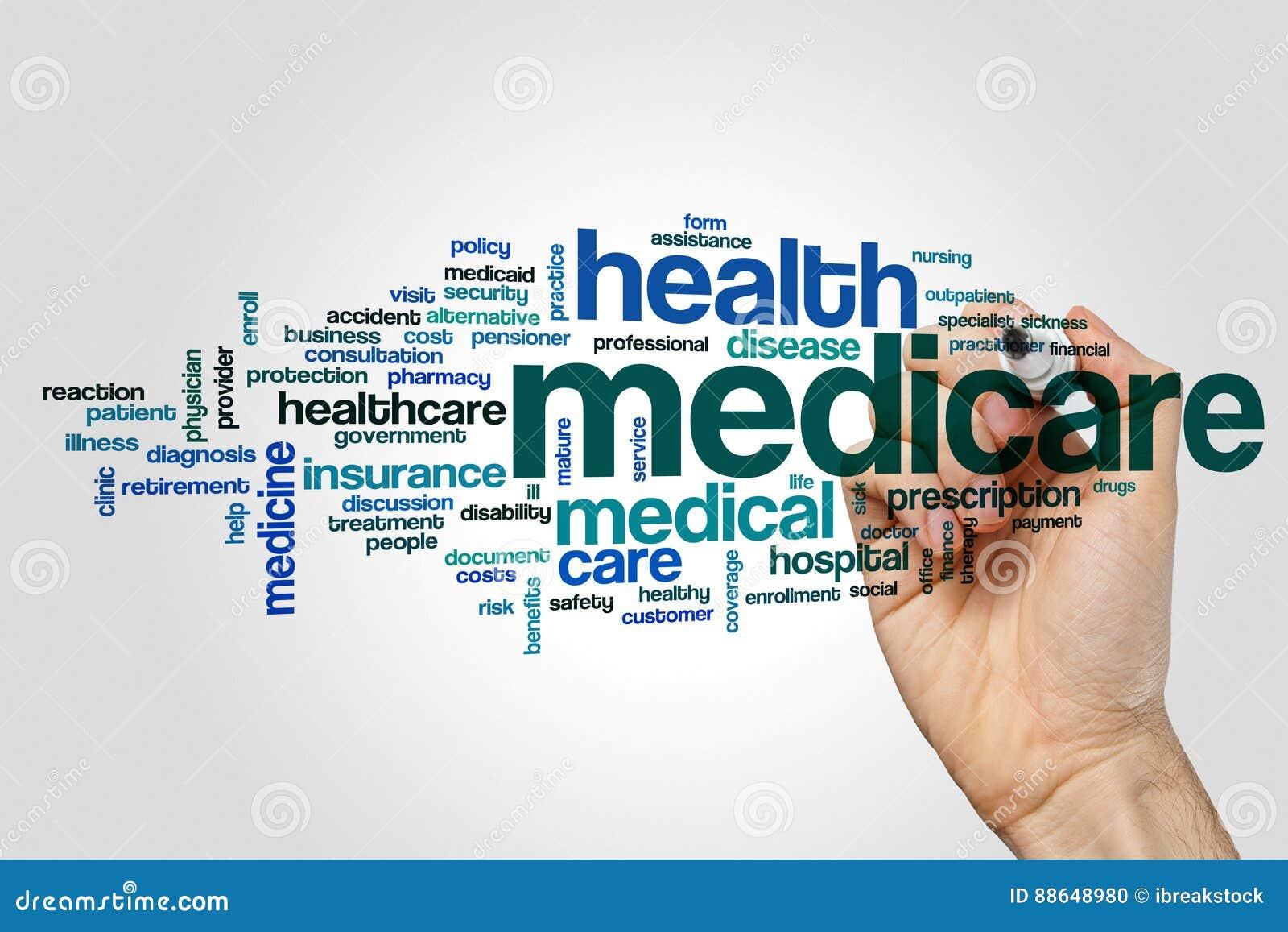 Medicare word cloud