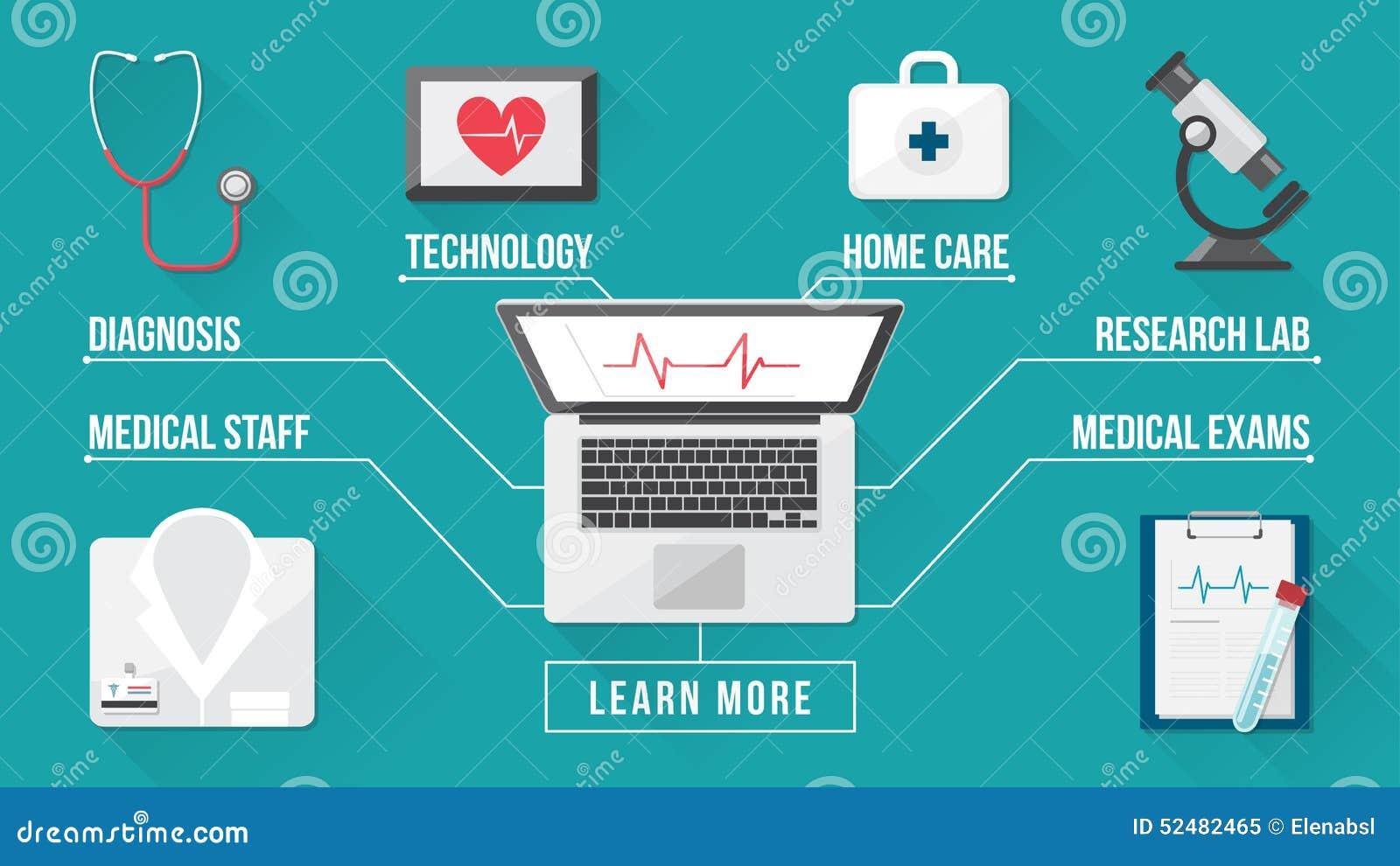 Medicin- och sjukvårdskrivbord