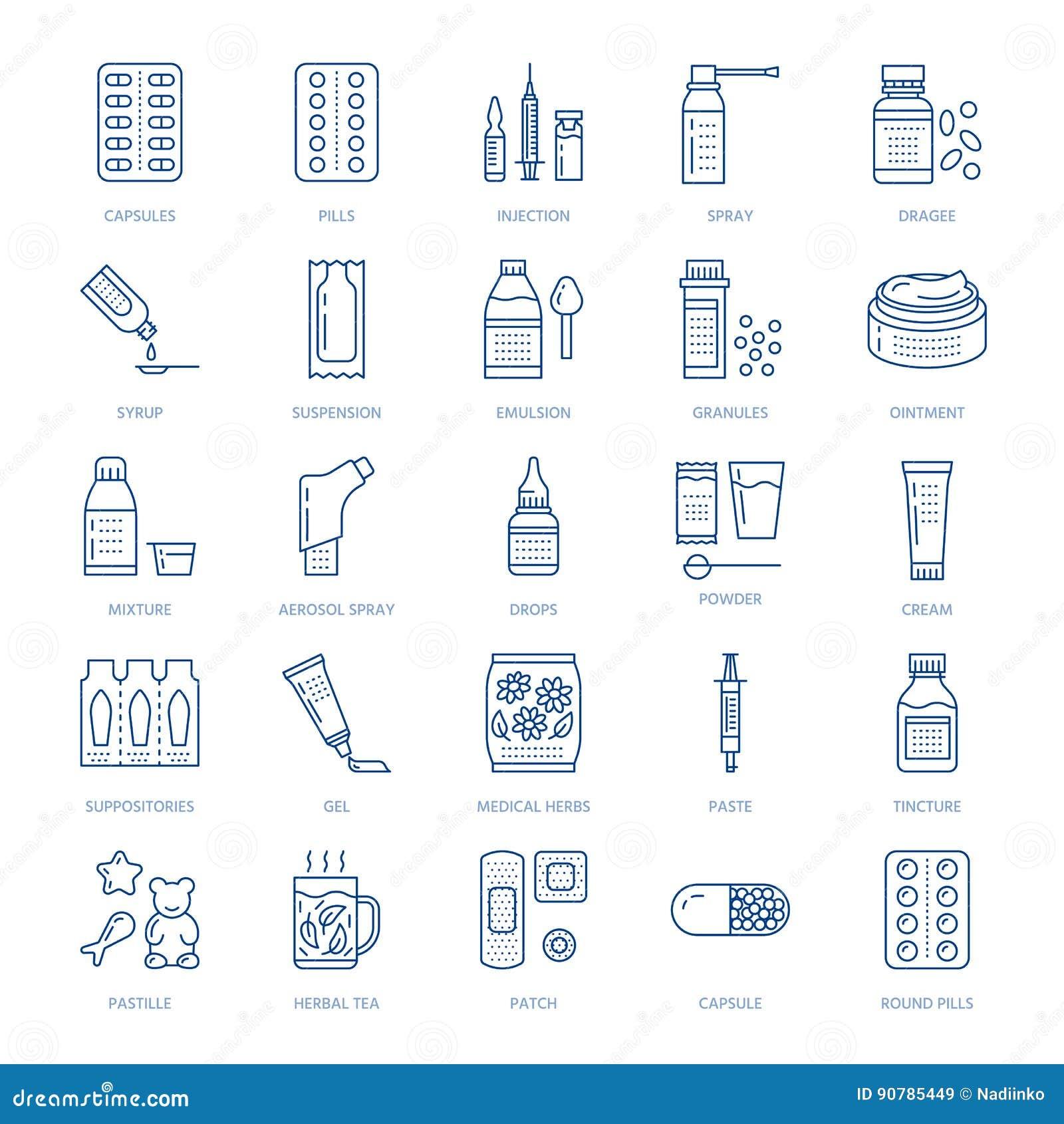 Mediciner linje symboler för doseringformer Apotekmedikament, minnestavla, kapslar, preventivpillerar, antibiotikummar, vitaminer