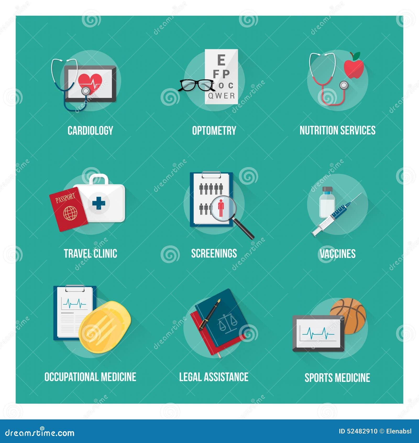 Medicinsk service och hälsovård