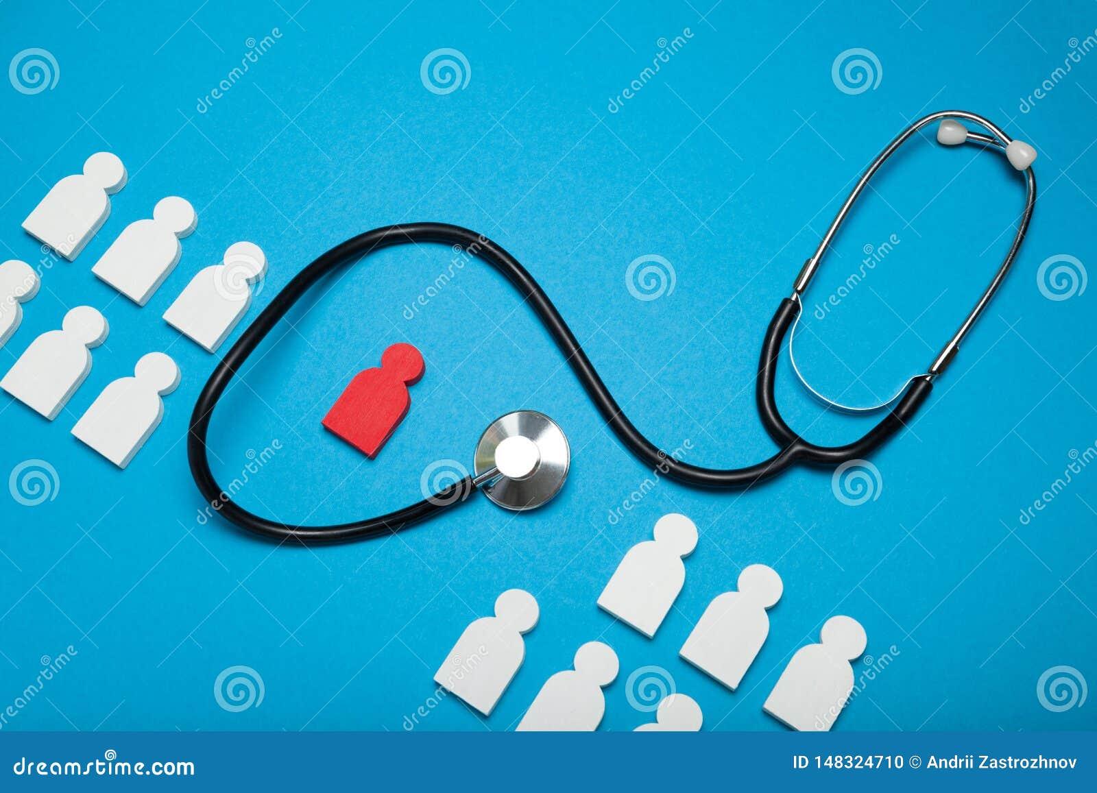 Medicinskt vård- begrepp, försäkring Stetoskop försäkring