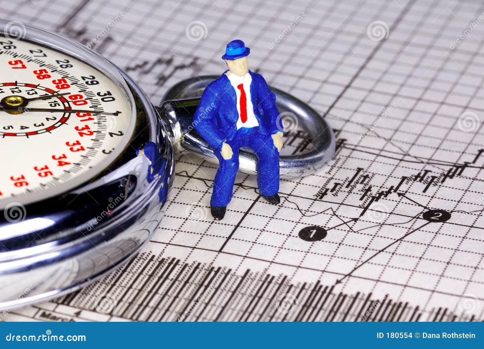 Medir el tiempo del mercado