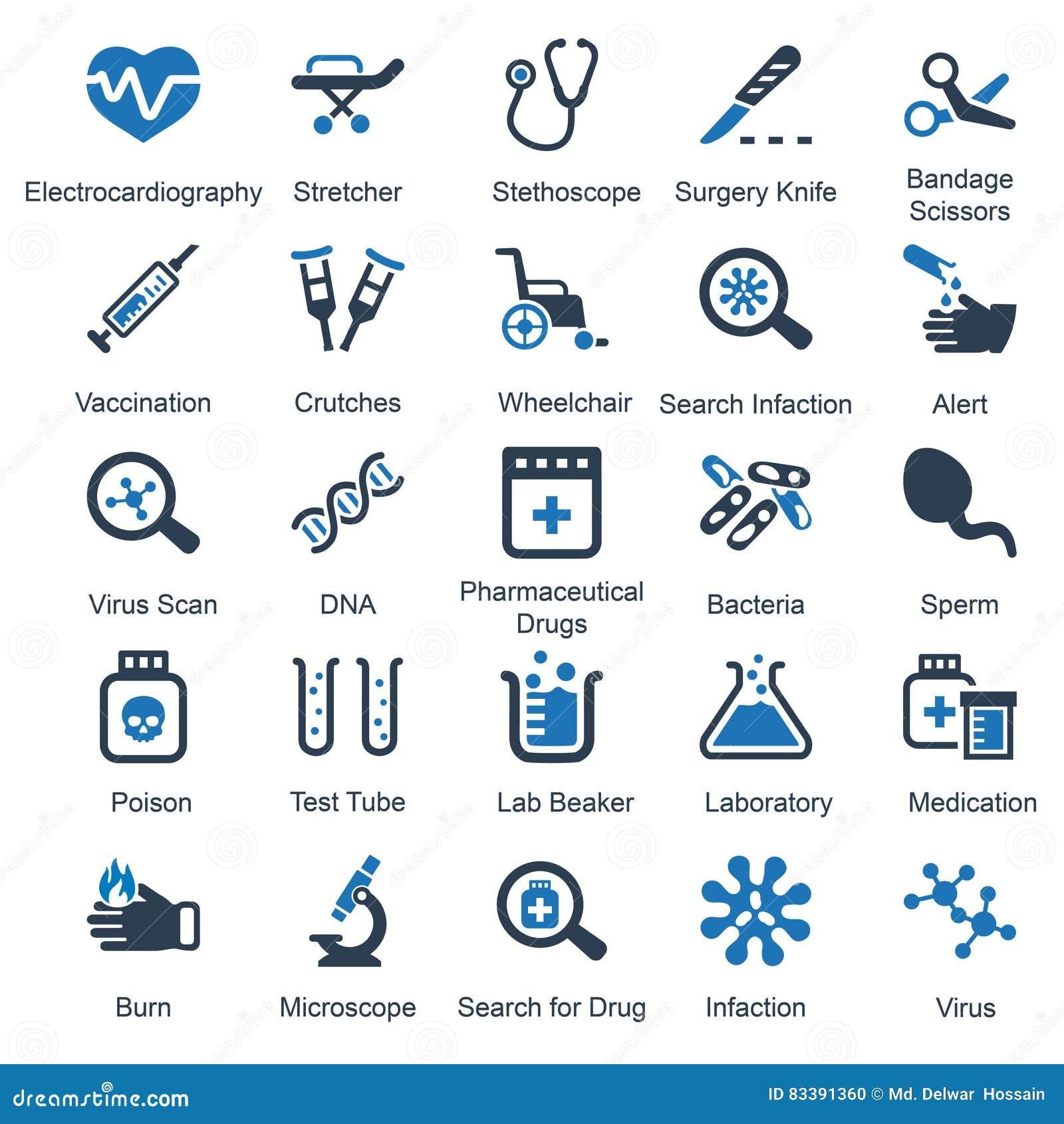 Medische apparatuur & Leverings Blauwe Reeks - Reeks 1