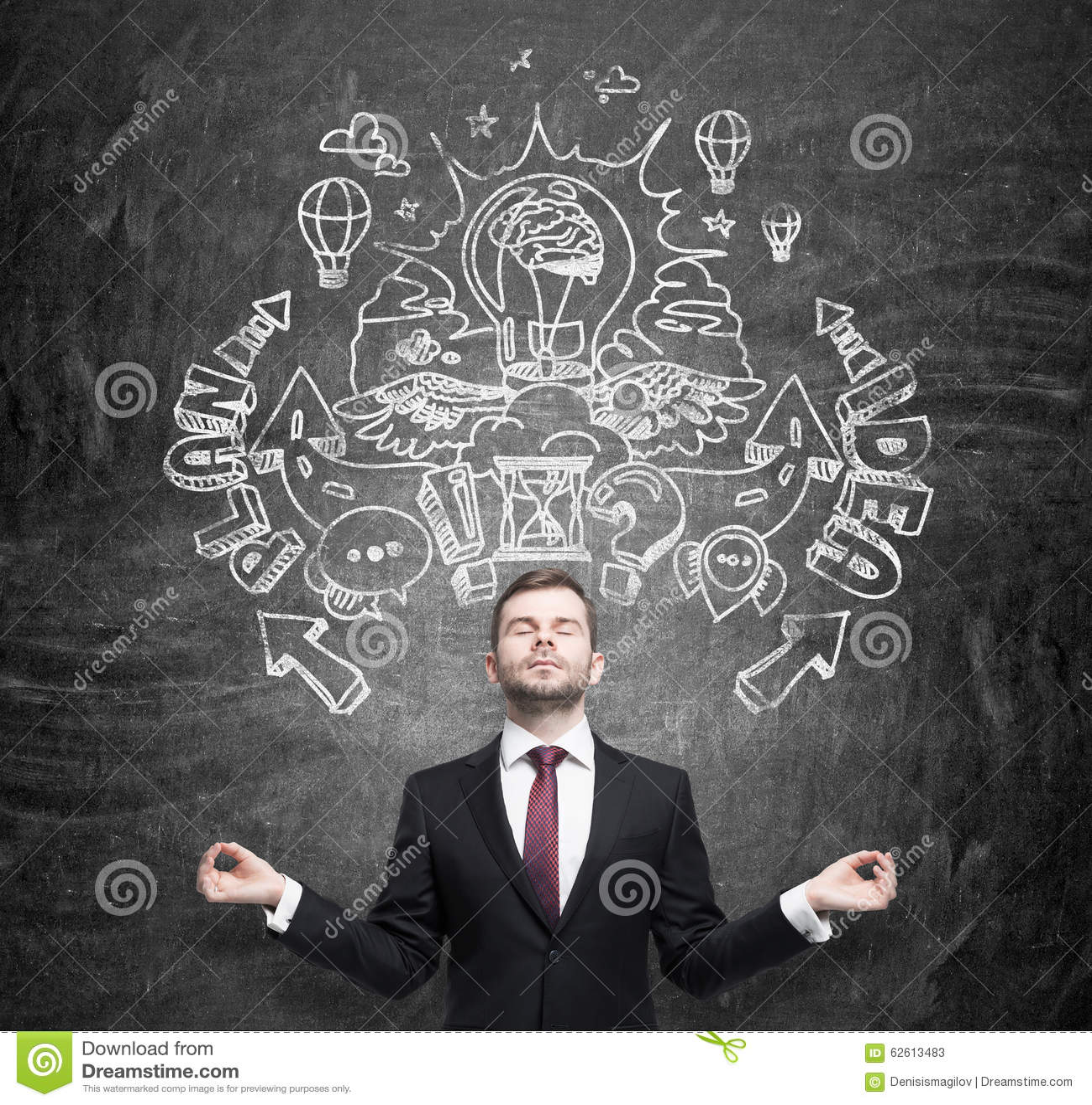 Idea of business plan