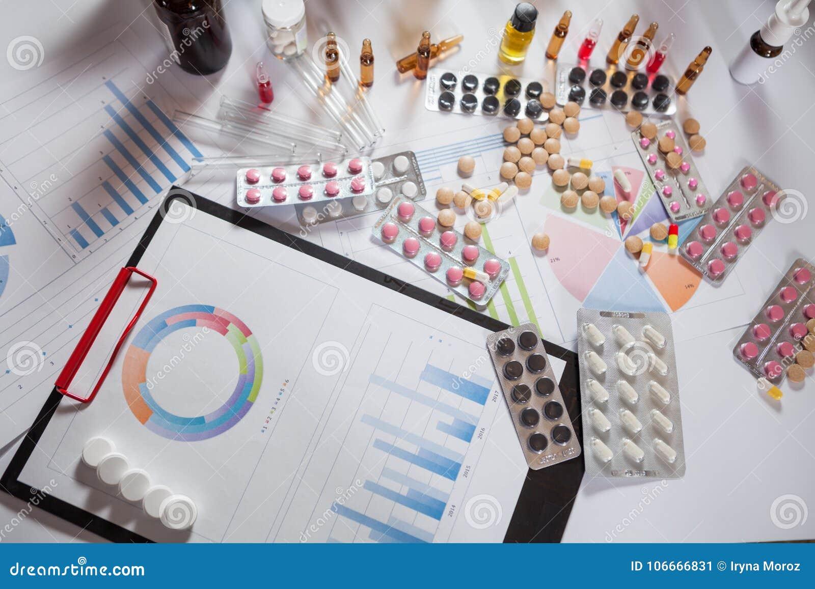 Medyczny marketing i opieki zdrowotnej biznesowa analiza donosimy z wykresem