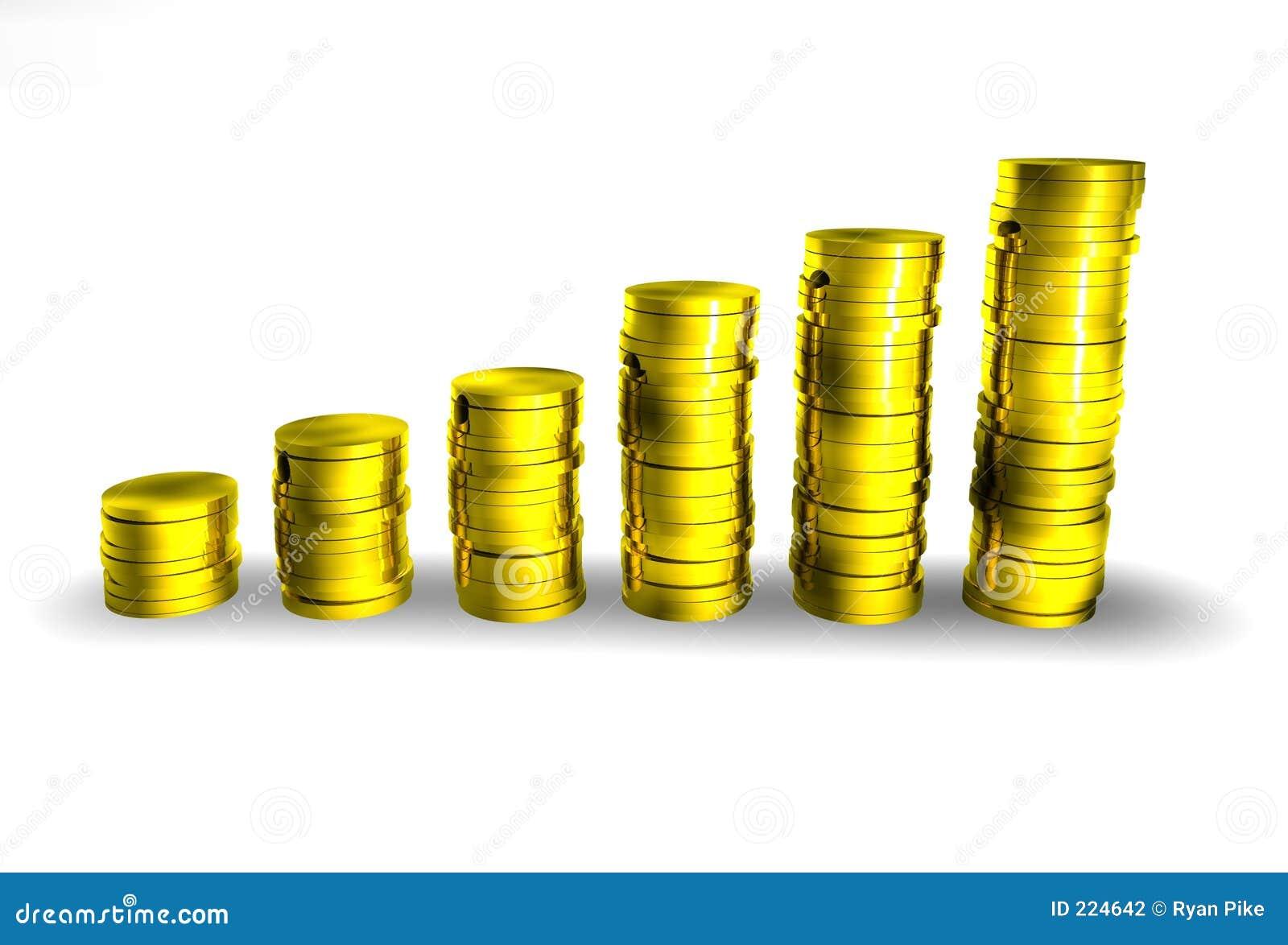 Meer Geld
