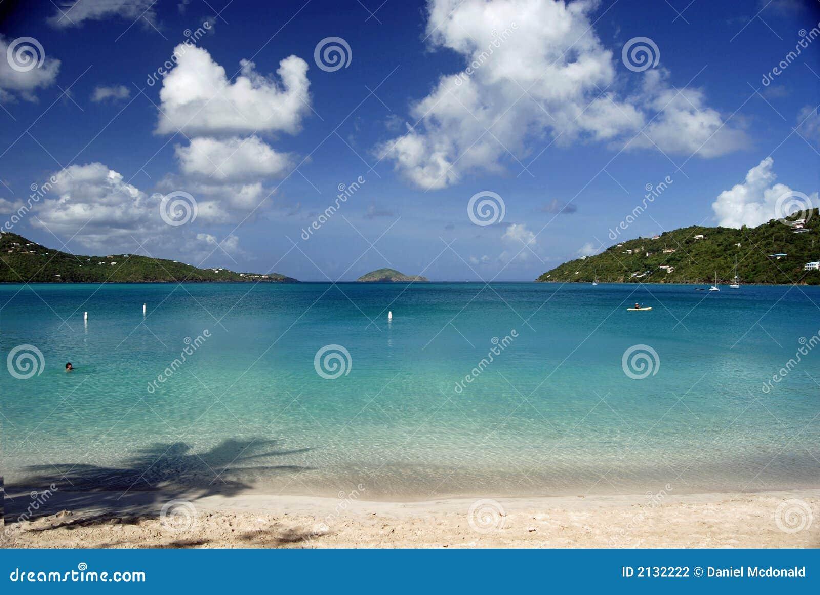 Virgin Islands Prices