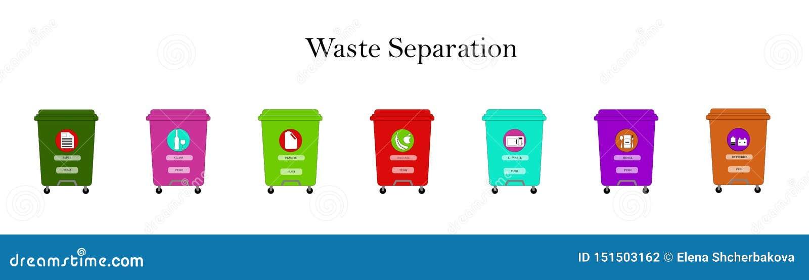 Mehrfarbige Behälter für das Trennen des Abfalls in Kategorien: Plastik, Papier, Metall, Glas, organisch, Elektronik, Batterien a