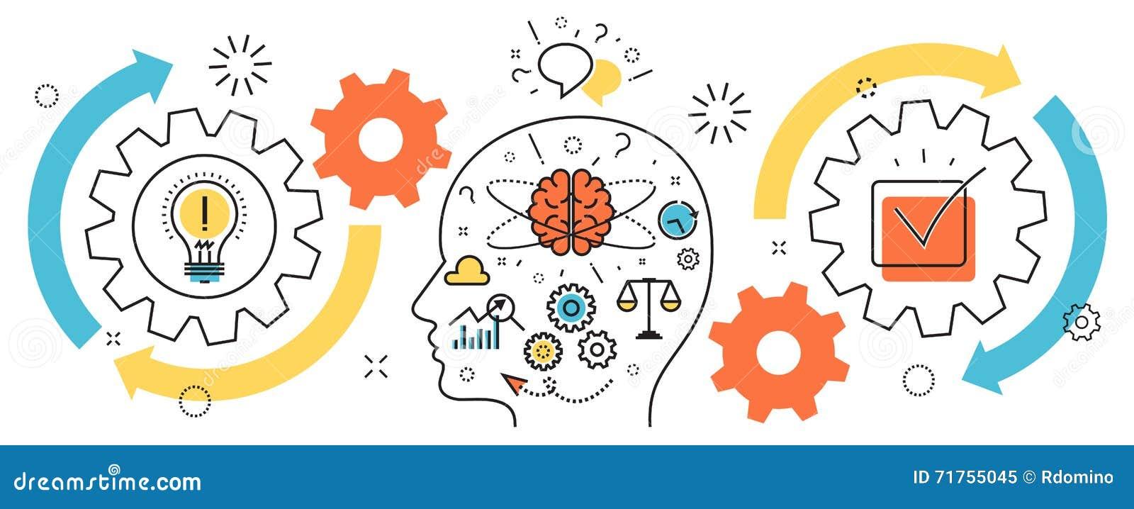 Mekanism för idé för start för tankeprocessaffär in i manhjärna b