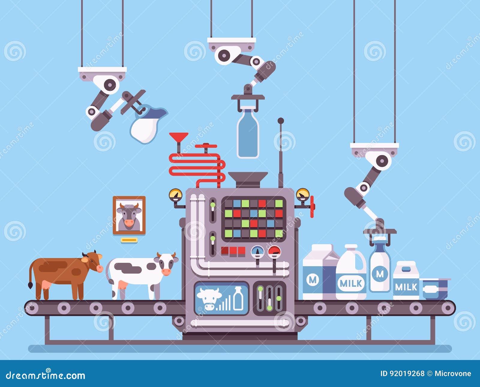 Melk productie, stadiumverwerking op transportband, het vectorconcept van het zuivelproducten bedrijfsbeheer