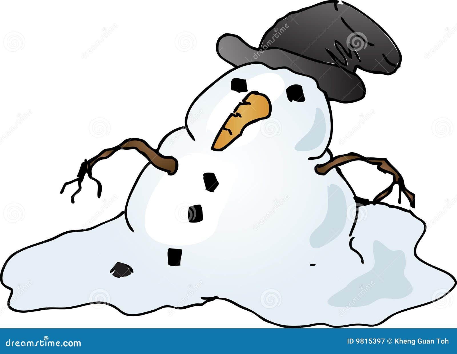 Snowman Melting Melting snowman