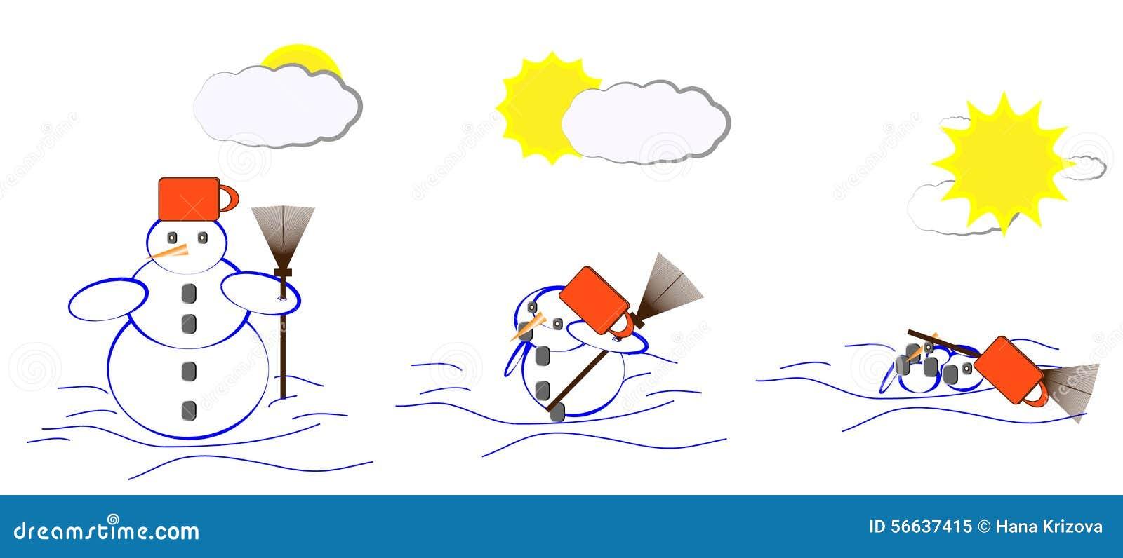 Melting Snowman Stock Illustrations – 107 Melting Snowman Stock ... for Melting Snowman Clipart  35fsj