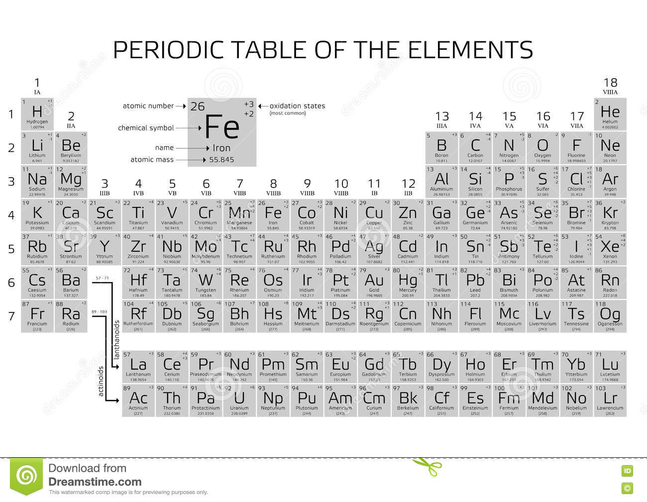 Mendeleevs Periodic Table Of Elements With New Elements 2016 Stock