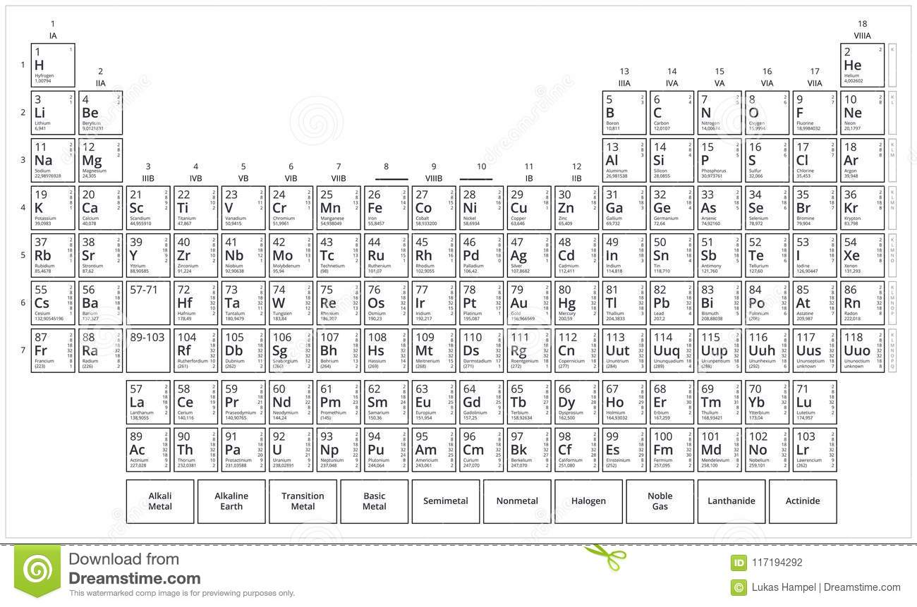 Mendeleevs Table Black And White Periodic Table Of Elements Flat