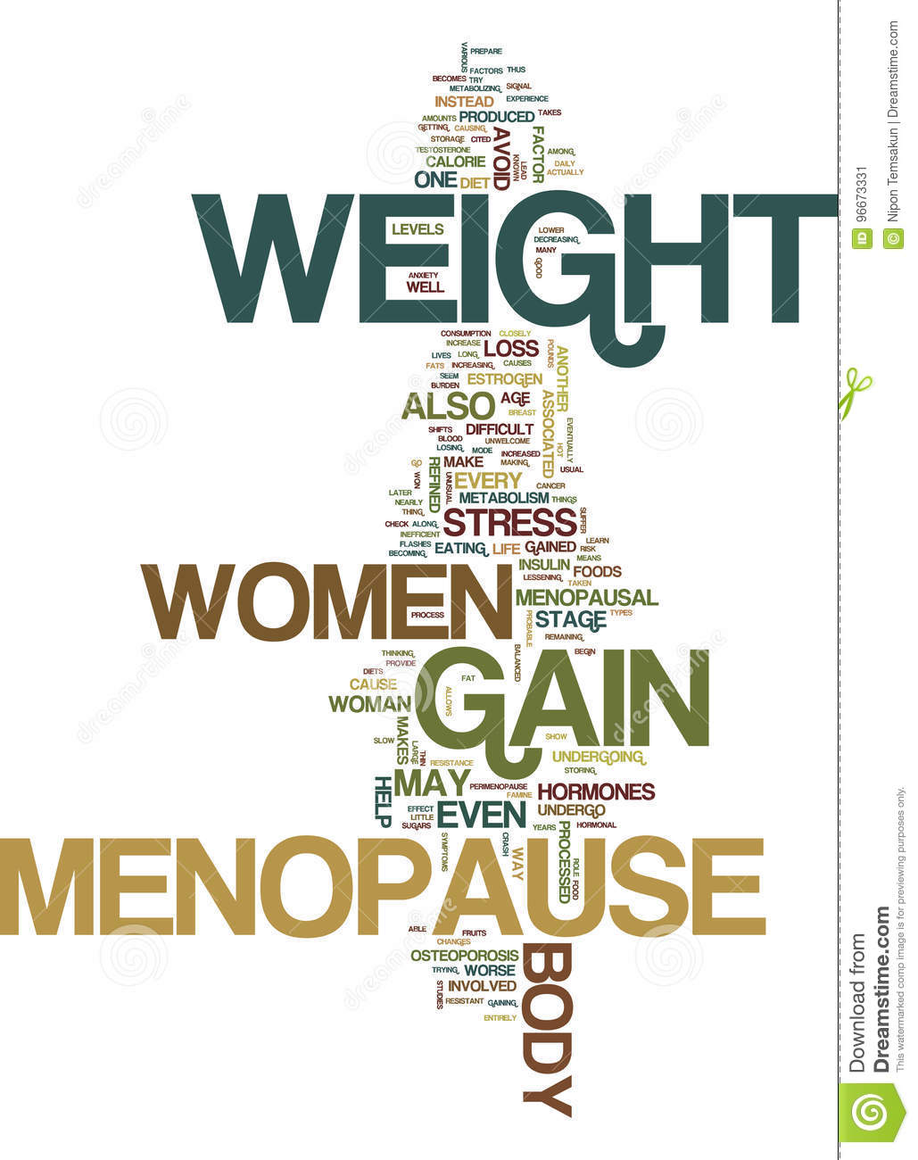 Menopause And Weight Gain Text Background Word Cloud Concept Stock