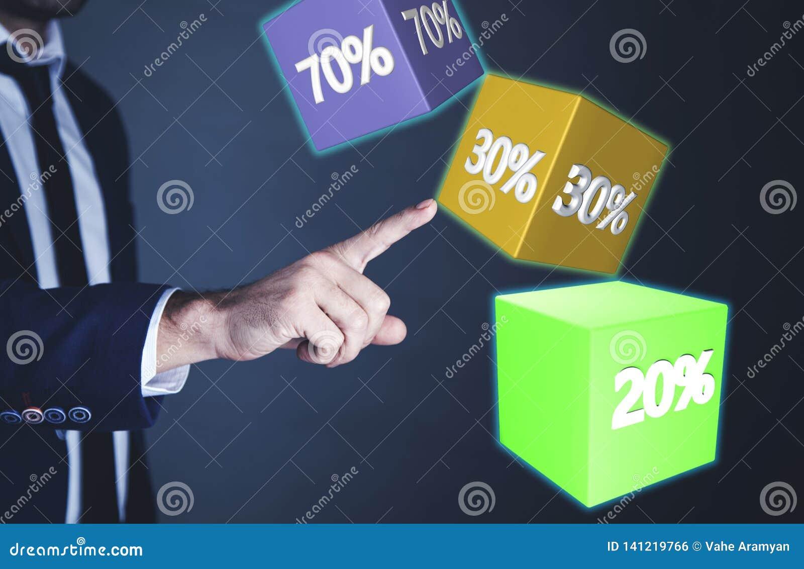 Mens wat betreft in procenten