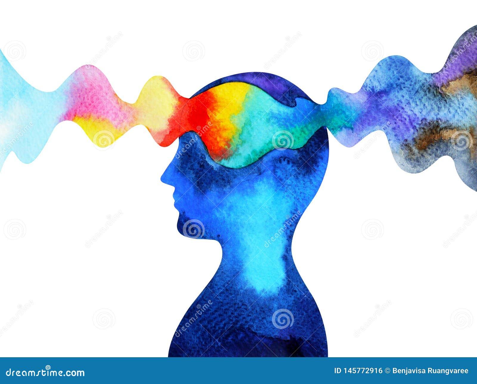 Menschliche Haupt-Aquarellmalereiillustrations-Entwurfshand der chakra Energieinspirationszusammenfassung denkende gezeichnet