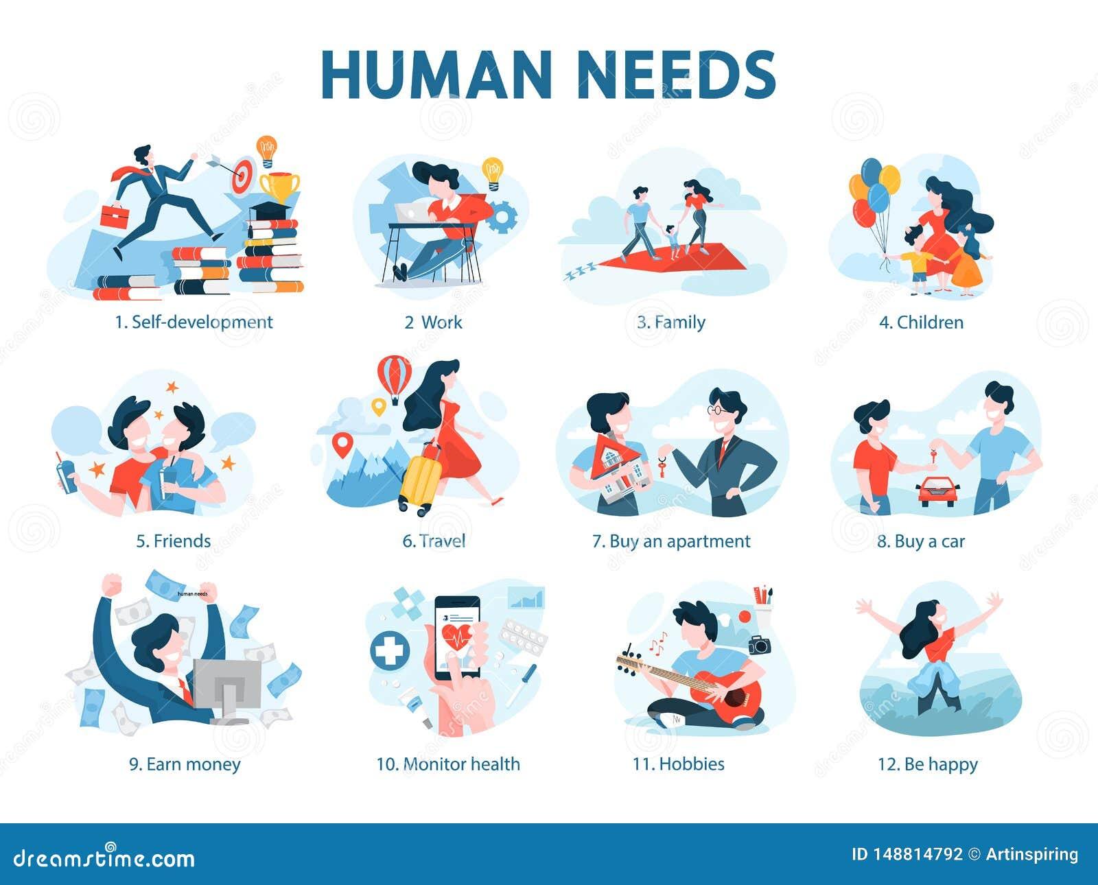 Menschlicher Bedarfssatz Persönliche Entwicklung und Selbstachtung