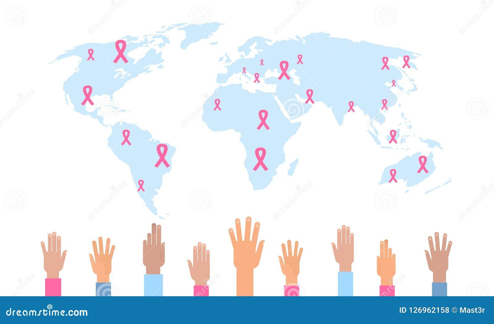 Menselijke van de kanker internationale dag van de palmenborst van de het conceptenmengeling van het rashanden van de de ziektevo