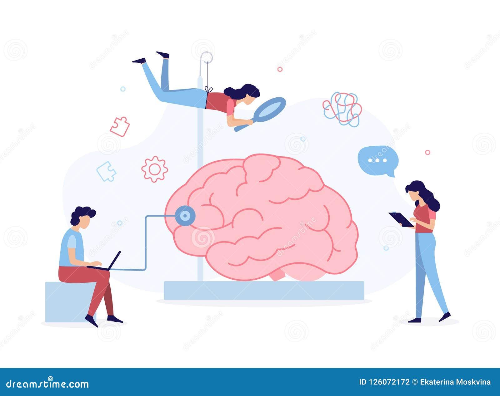Mental hälsabegrepp
