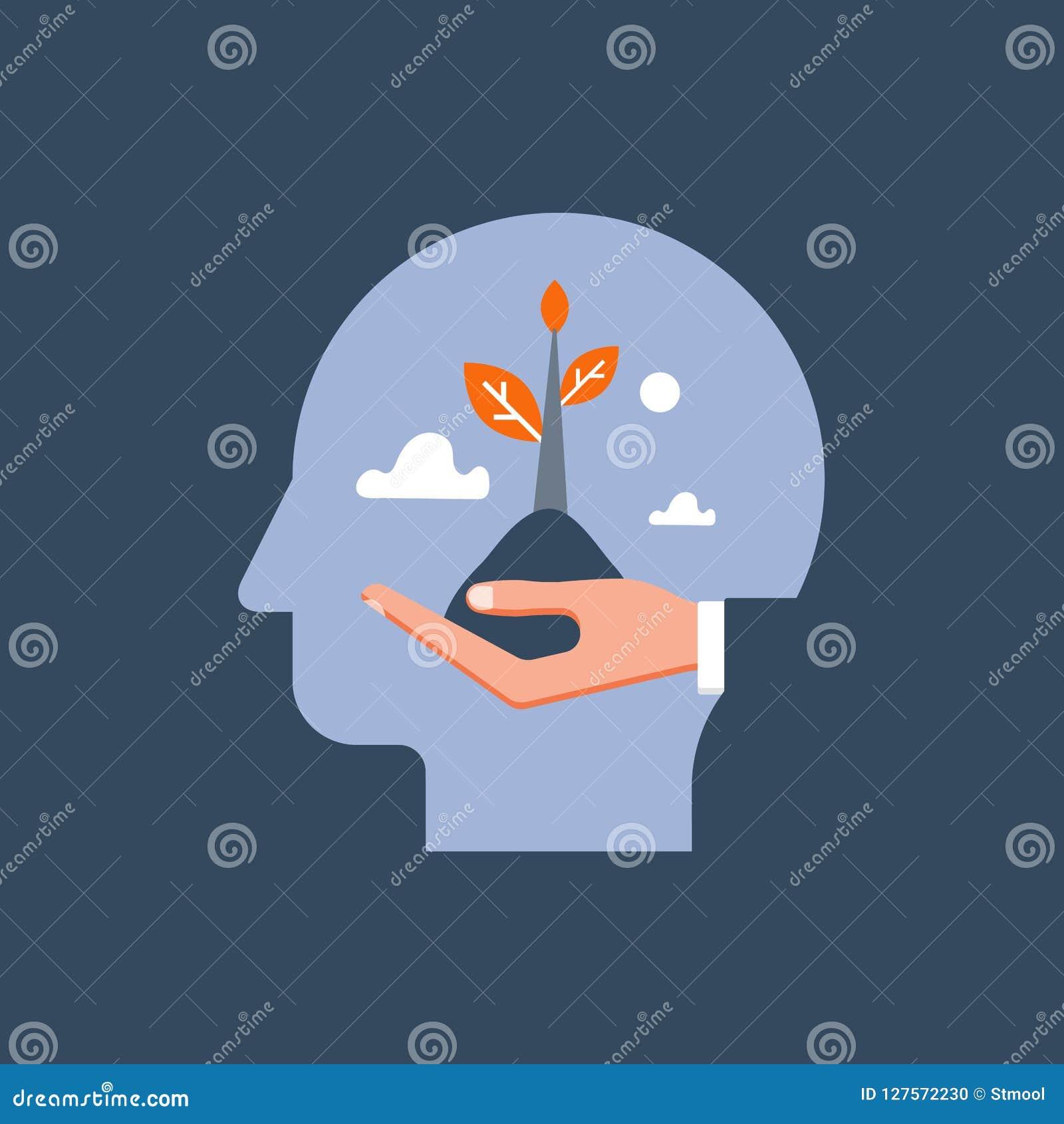 Mental hälsovård, självtillväxt, potentiell utveckling, motivation och ambition, positiv mindset, psykoterapi och analys