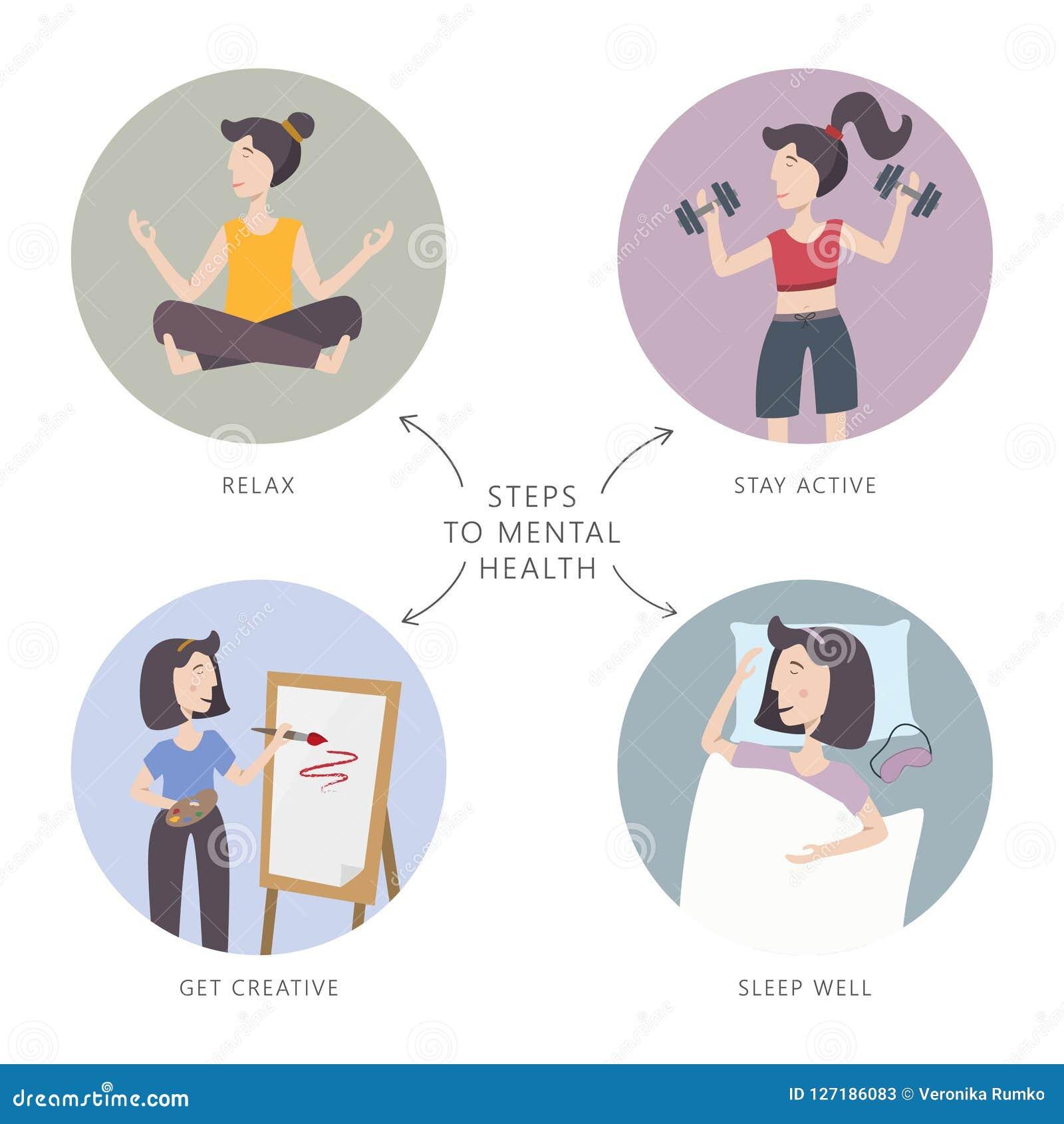 Steps Boosting Mental Health: Mental Health Care Vector Illustration. Steps To Mental
