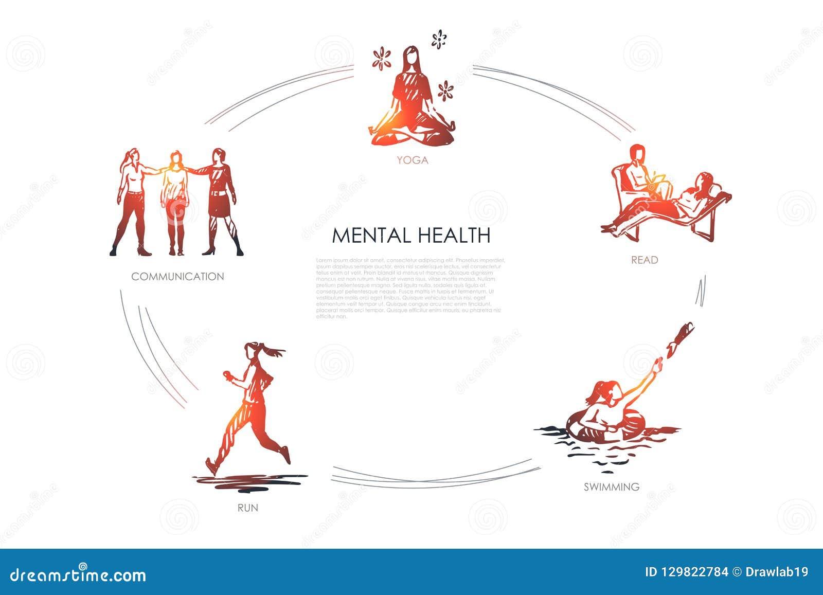 Mental health - communication, yoga, read, swimming, run vector concept set