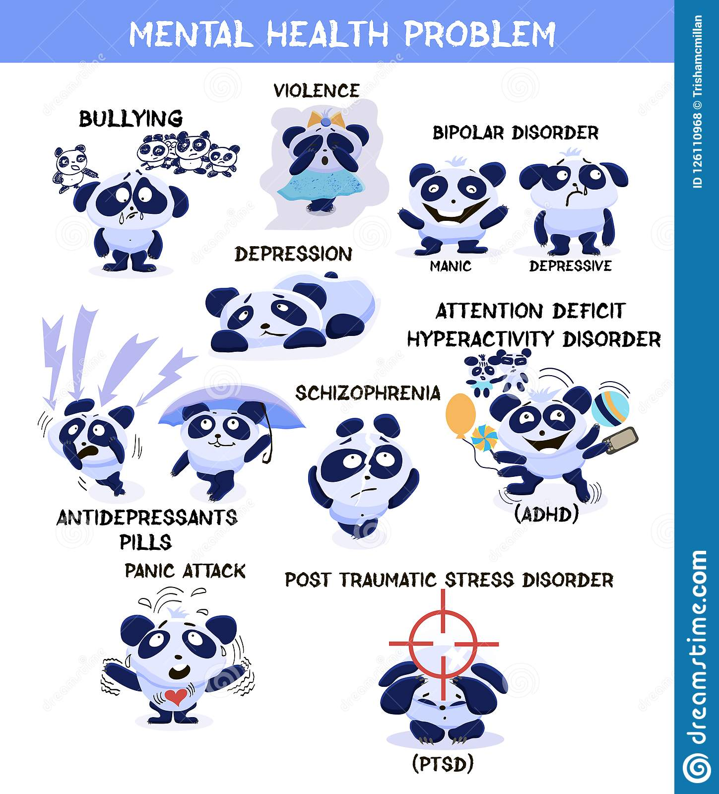 Mental health problems banner. Little pandas with with symptoms