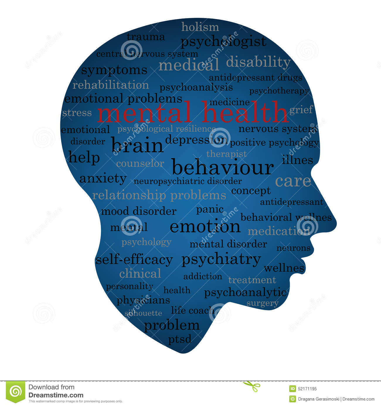 introduction to concept of mental health Mental illness refers to a wide range of mental health conditions — disorders that  affect your mood, thinking and behavior examples of mental.