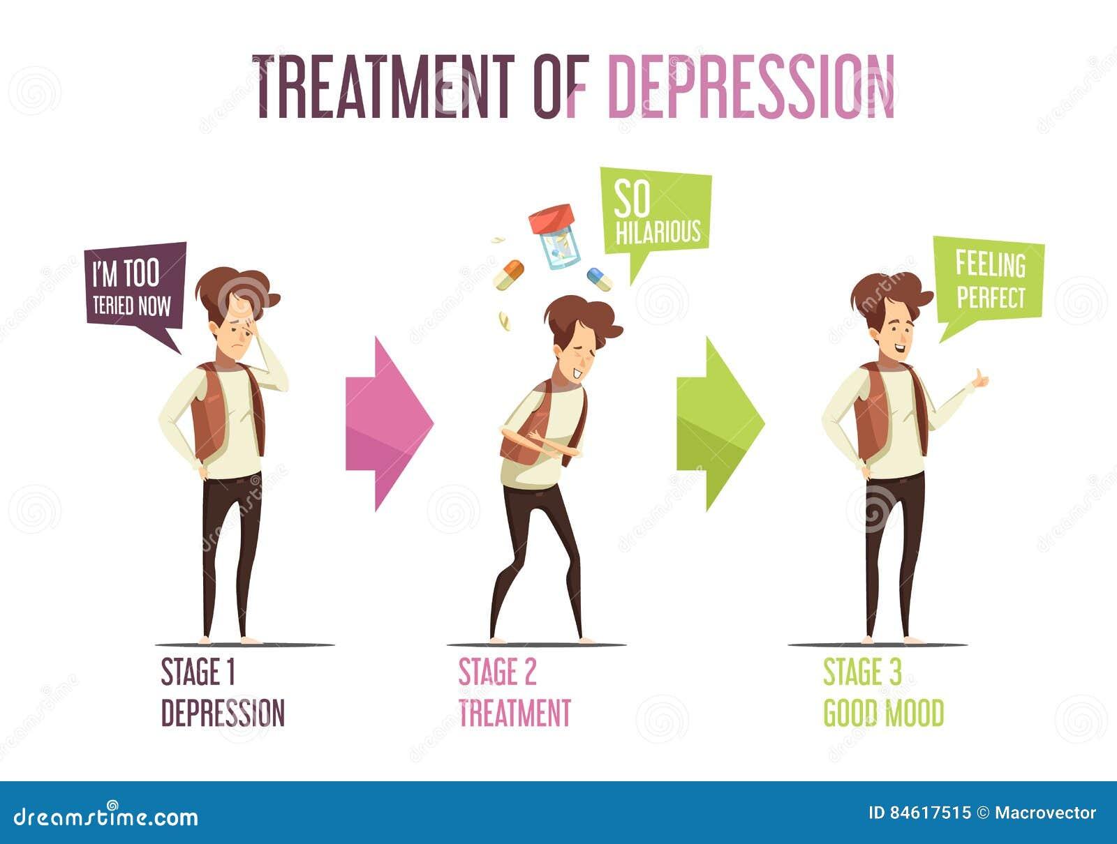 Mental Illness Depression Treatment Cartoon Infographics ...