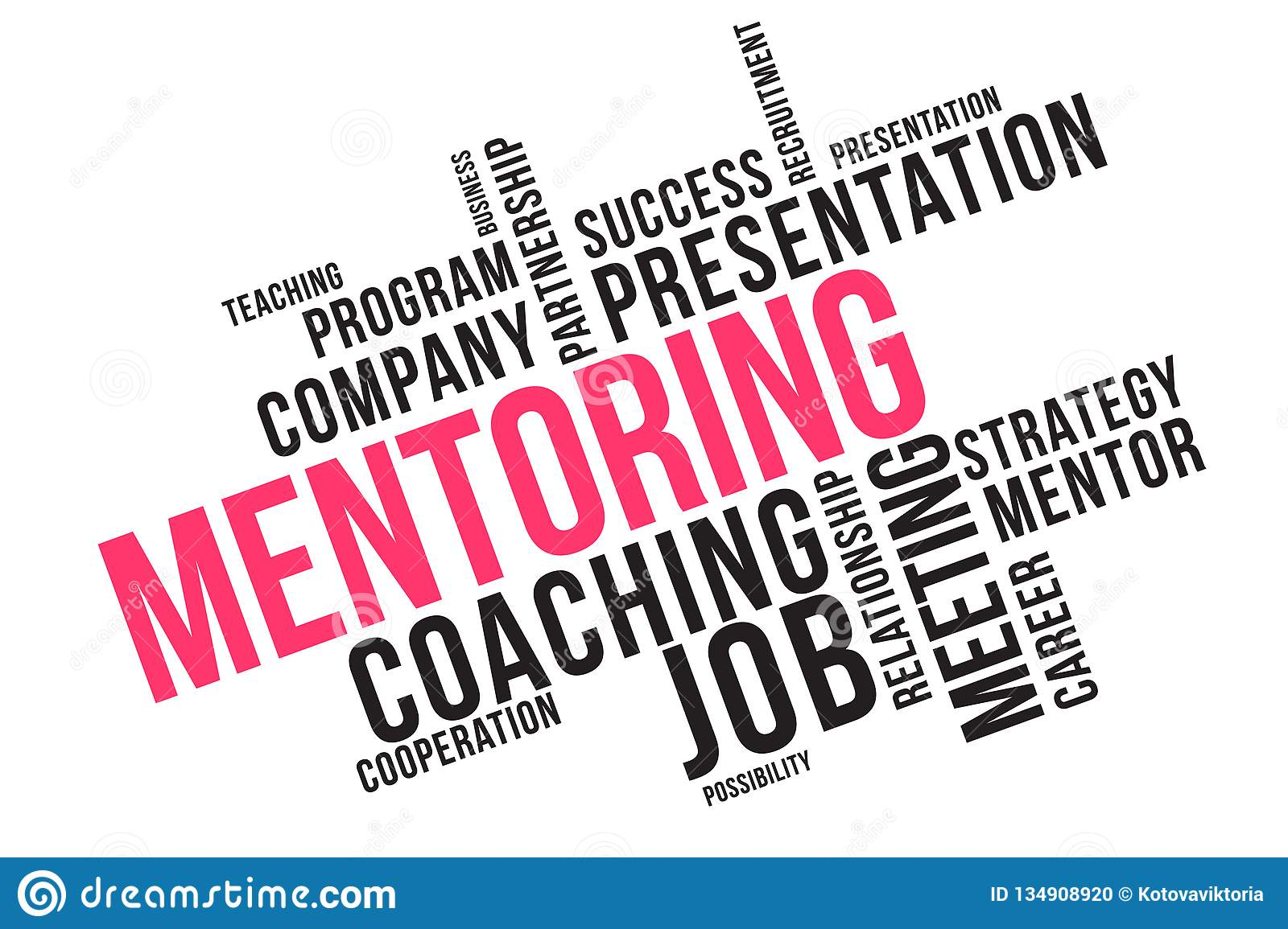 MENTORING word cloud collage, business concept background