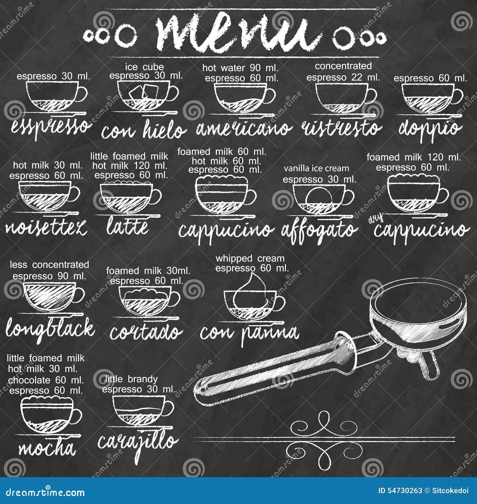 Menu Coffee On Chalkboard Stock Vector Image 54730263