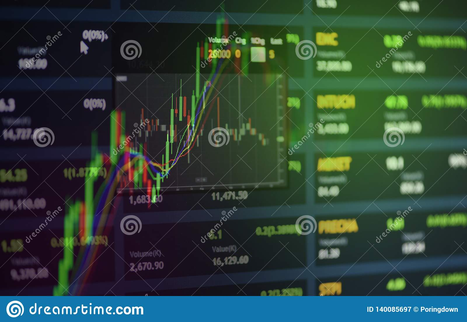 Mercado de bolsa de acción o indicador de la inversión del análisis del gráfico de las divisas cartas/del gráfico de negocio come