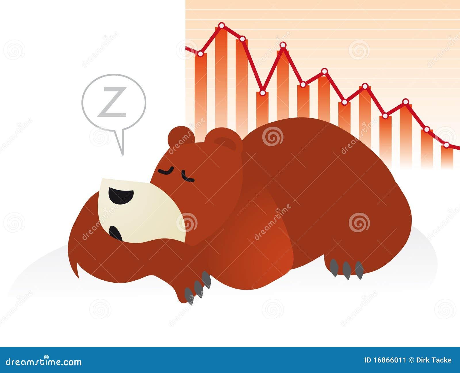 Mercado de urso: sono na frente do estoque financeiro