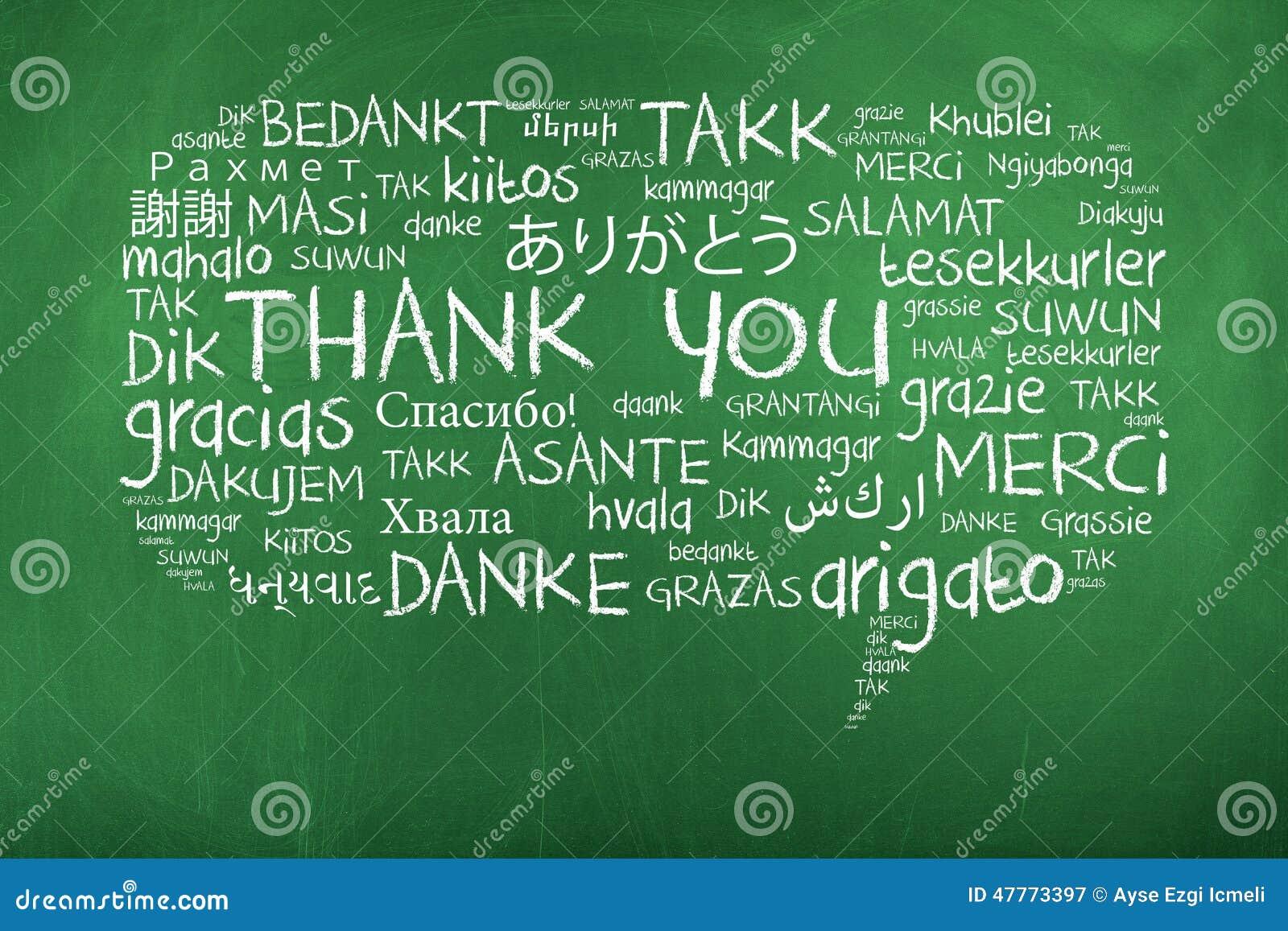 Merci dans différents langages