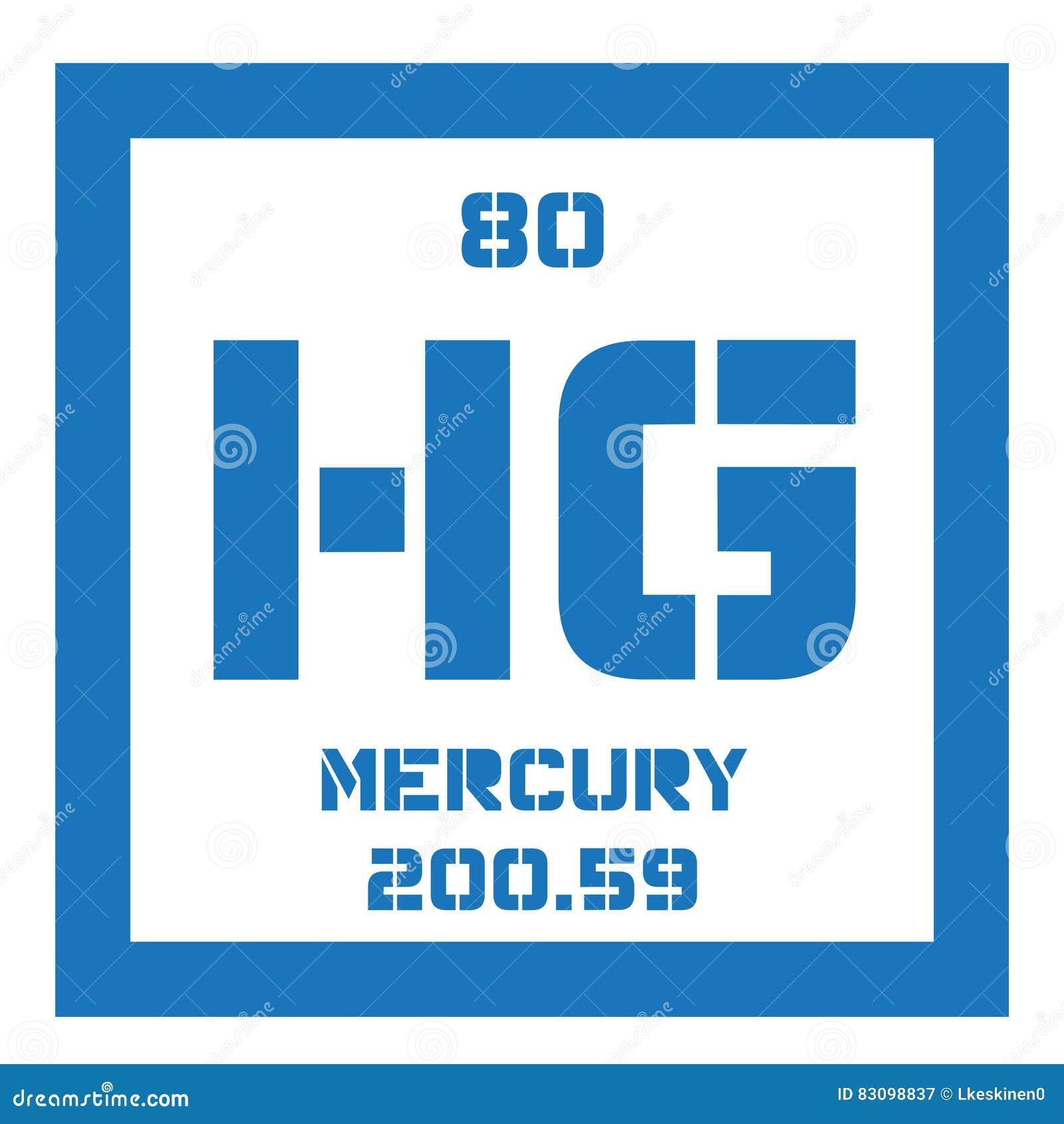 Mercury atomic symbol image collections symbol and sign ideas mercury atomic symbol choice image symbol and sign ideas mercury chemical element stock vector illustration of buycottarizona