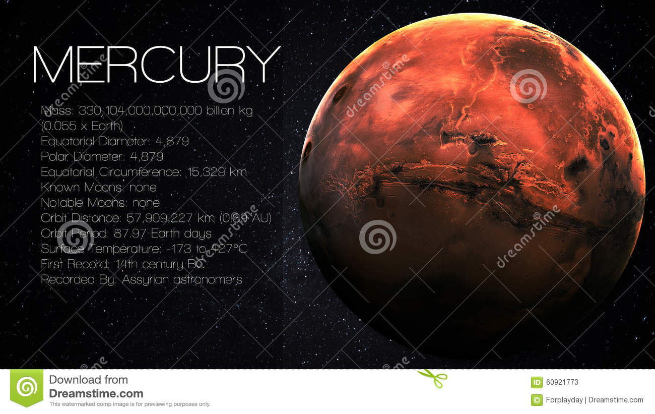 Mercury - High resolution Infographic presents one