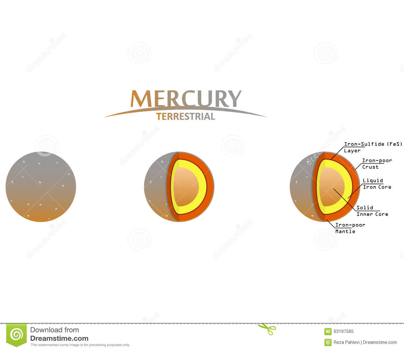 diagram of mercury planet drawing - photo #22