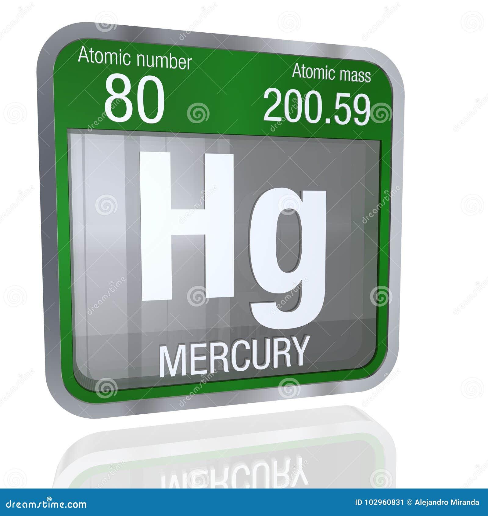 Mercury Symbol In Square Shape With Metallic Border And Transparent