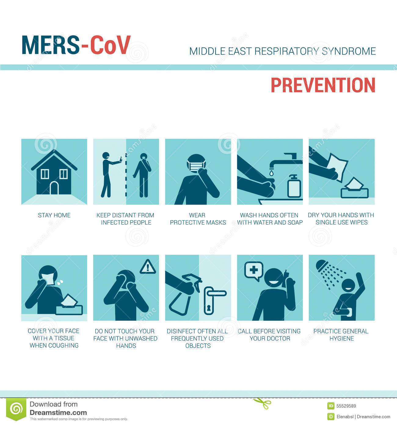 Health Watch: Middle East Respiratory Syndrome Corona Virus (MERS ...