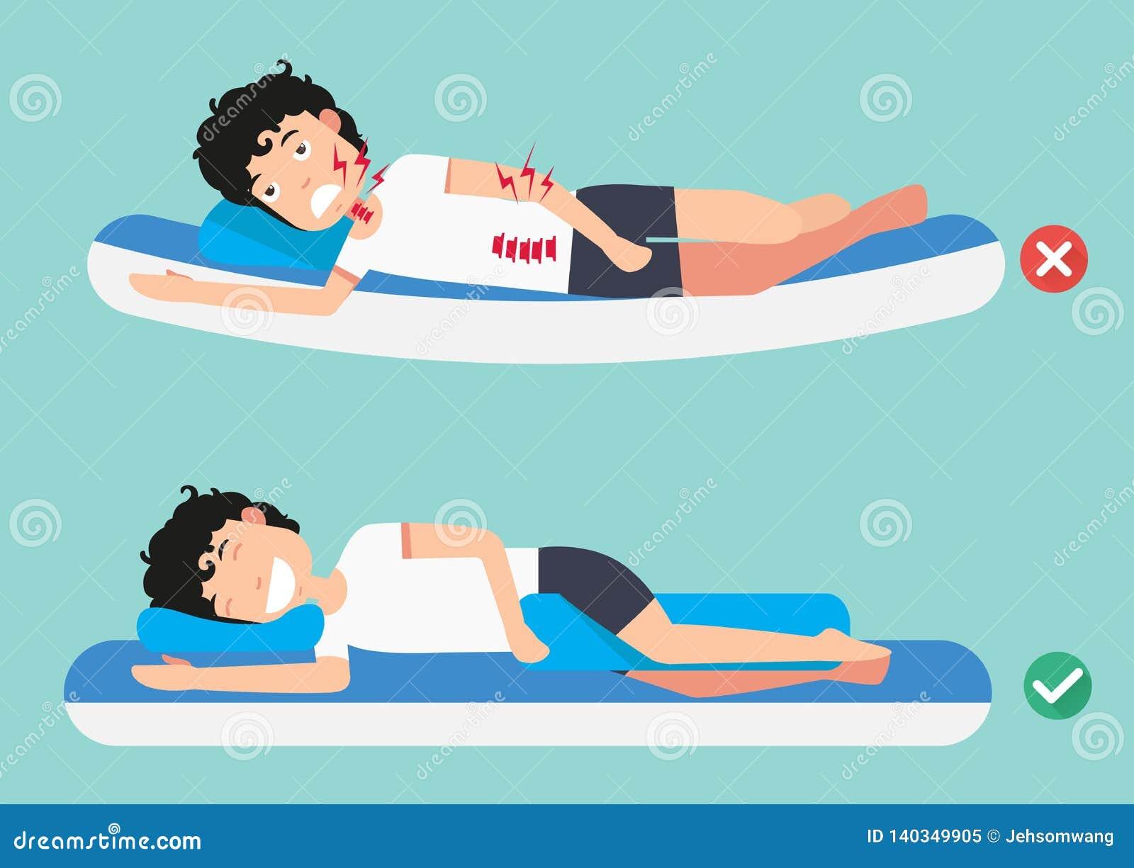Mest bra och mest ond positioner för att sova