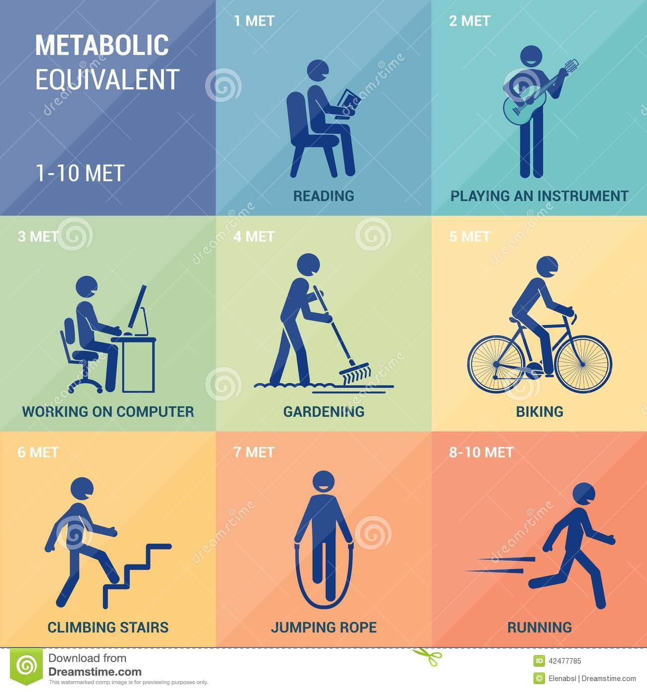 Metabolic equiva...A Clipart Of Jesus And Child