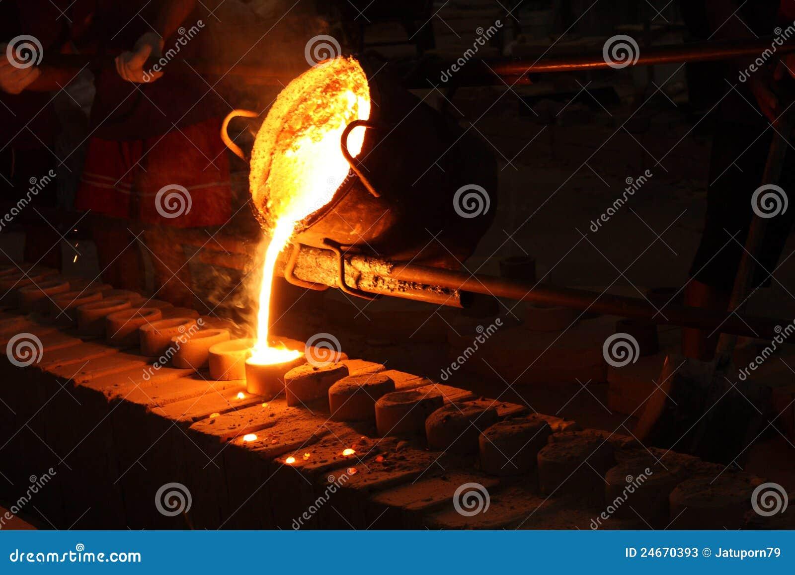 Metallurgy för metall för ferrous ladle för rollbesättning vätske