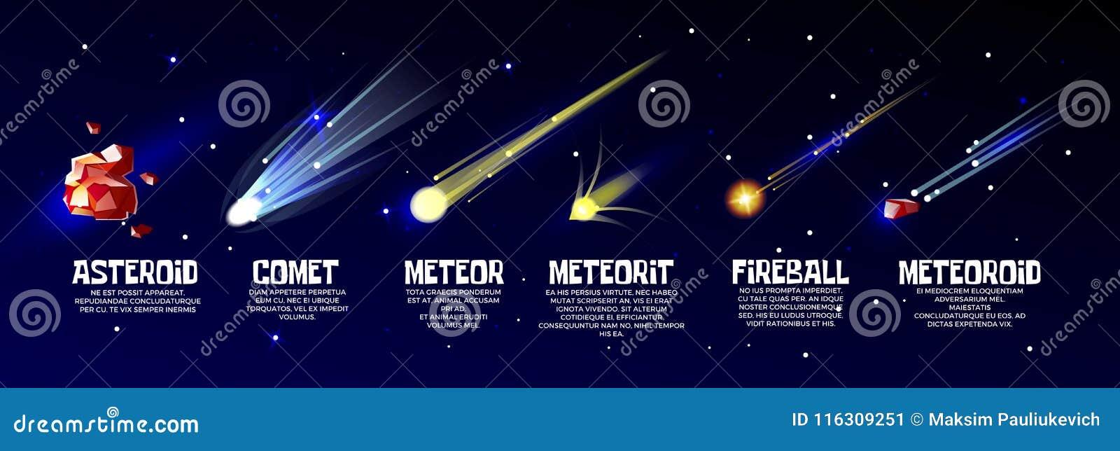 Meteorito de la historieta del vector, sistema del asteroide del cometa