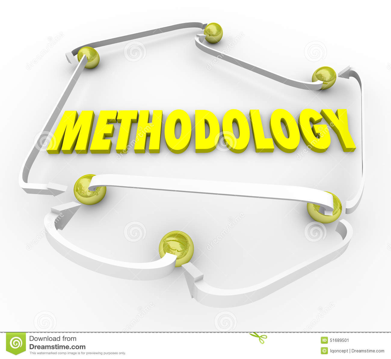 Methodology Process Procedure Steps Instructions Organized Plan Stock ...
